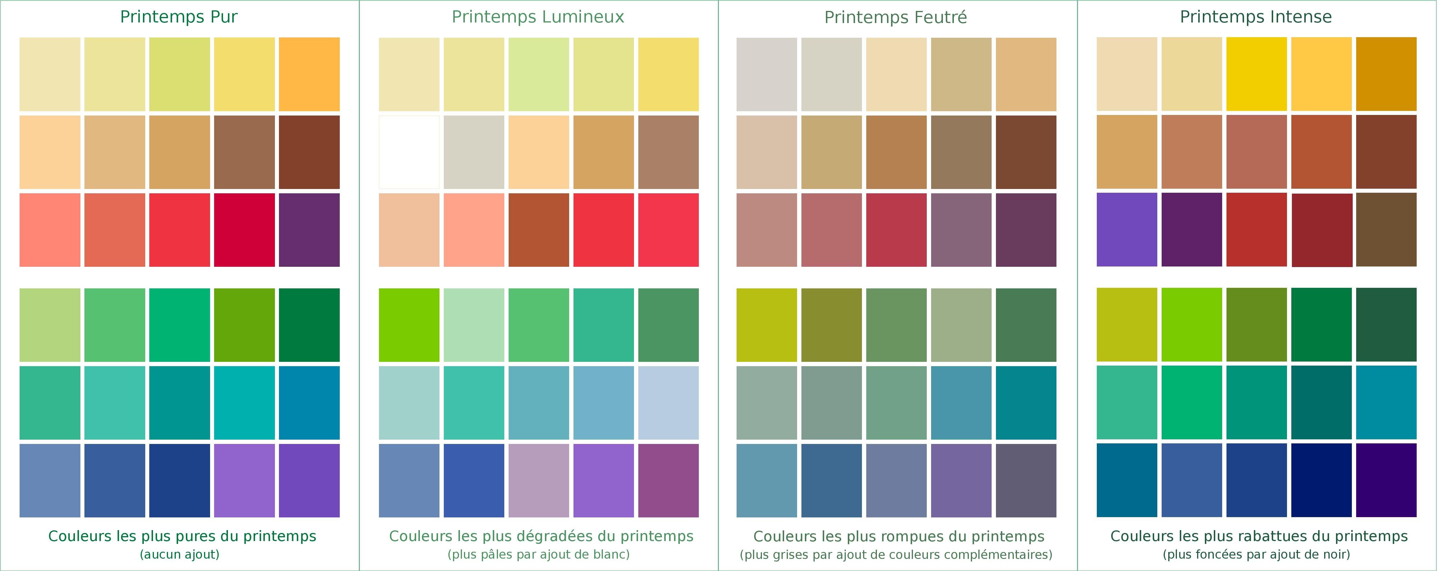 16 palettes de couleurs palette de couleurs. Black Bedroom Furniture Sets. Home Design Ideas